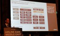 MRO Middle East : Airbus expose ses nouveaux services