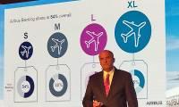 Pourquoi Airbus ajoute une nouvelle catégorie d'avions commerciaux dans ses perspectives de marché