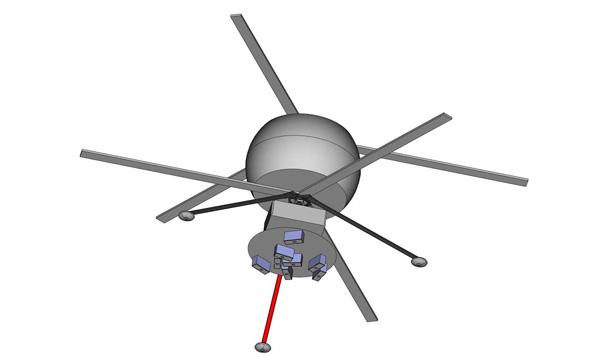 SOSPEDRO : un projet de drone au service de la sécurité civile