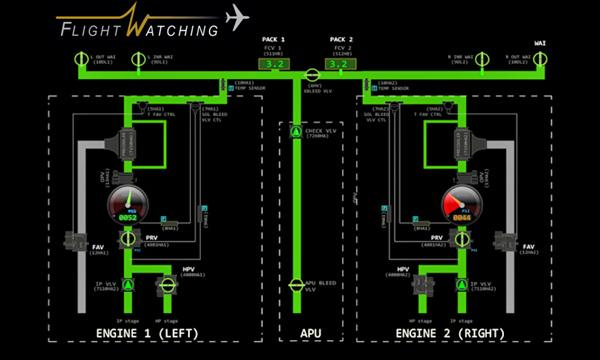 MRO : Comment FlightWatching valorise l'ensemble des données liées à l'avion